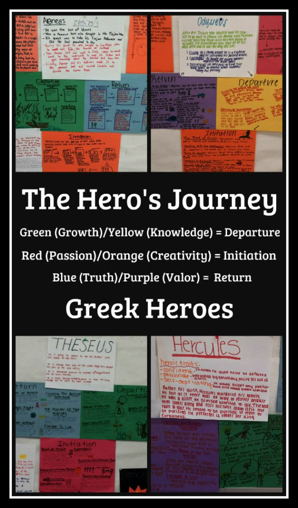 Greek Heroes Collage