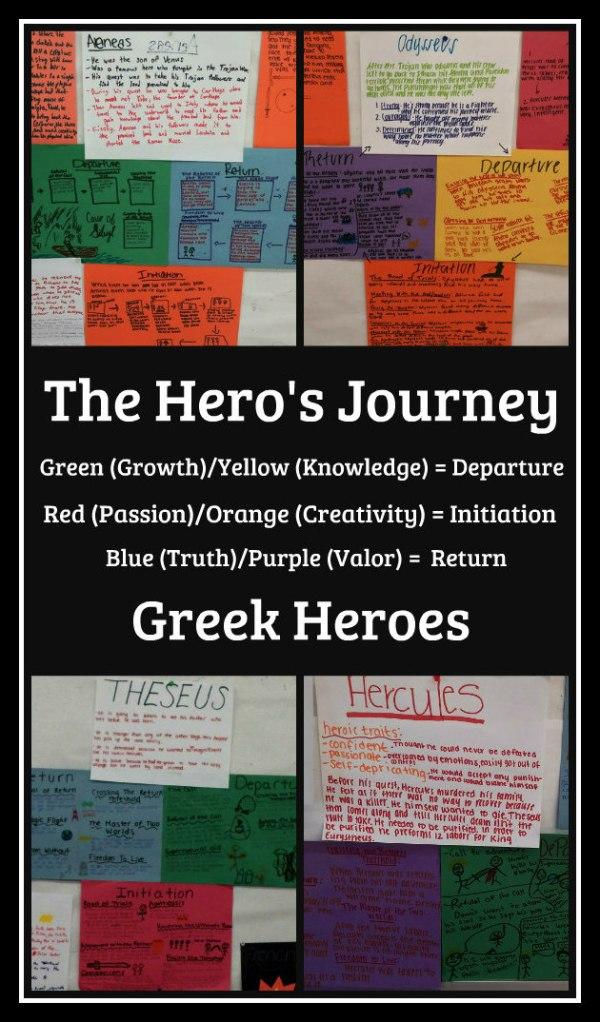 Greek Heroes Collage