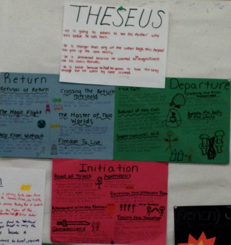 Buy research papers online cheap hercules, theseus, perseus, and jason